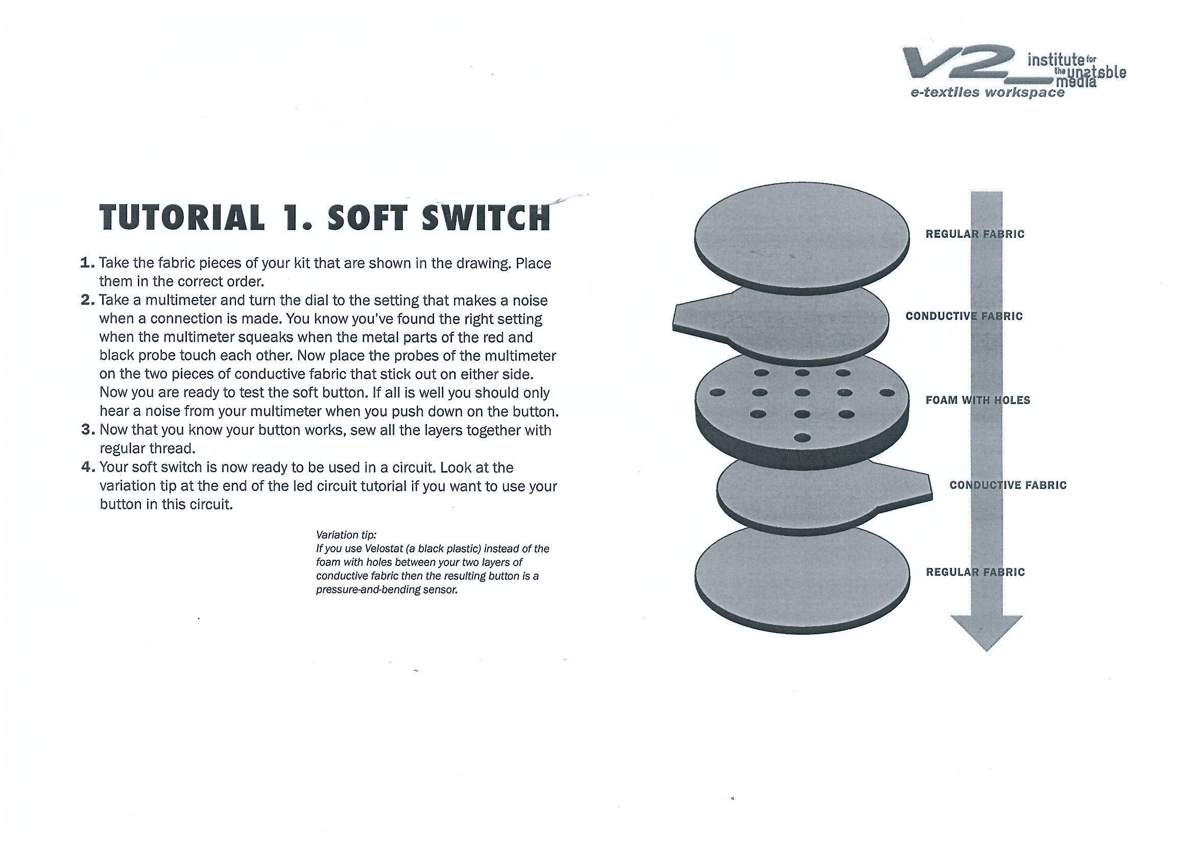 Tutorial Soft Switch — V2_Lab for the Unstable Media
