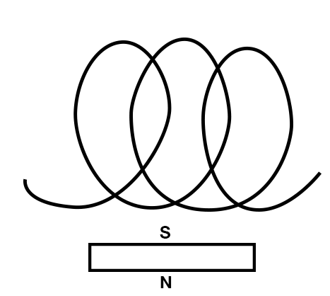Coil and Magnet Schematics